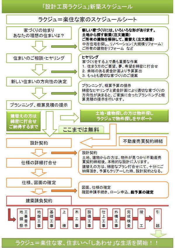 newhousue-schedule.jpg