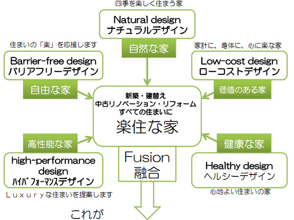 design-concept.jpg